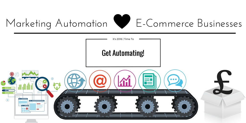 Marketing Automation & E-commerce | A Powerful Combination